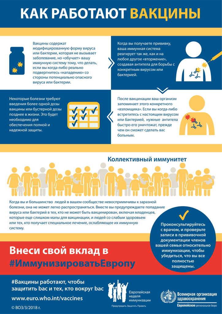 Как работают вакцины