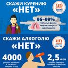 Почему важно сказать алкоголю и сигаретам «Нет»