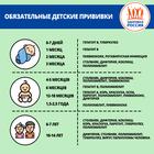Обязательные детские прививки