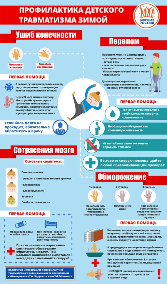 Профилактика детского травматизма зимой